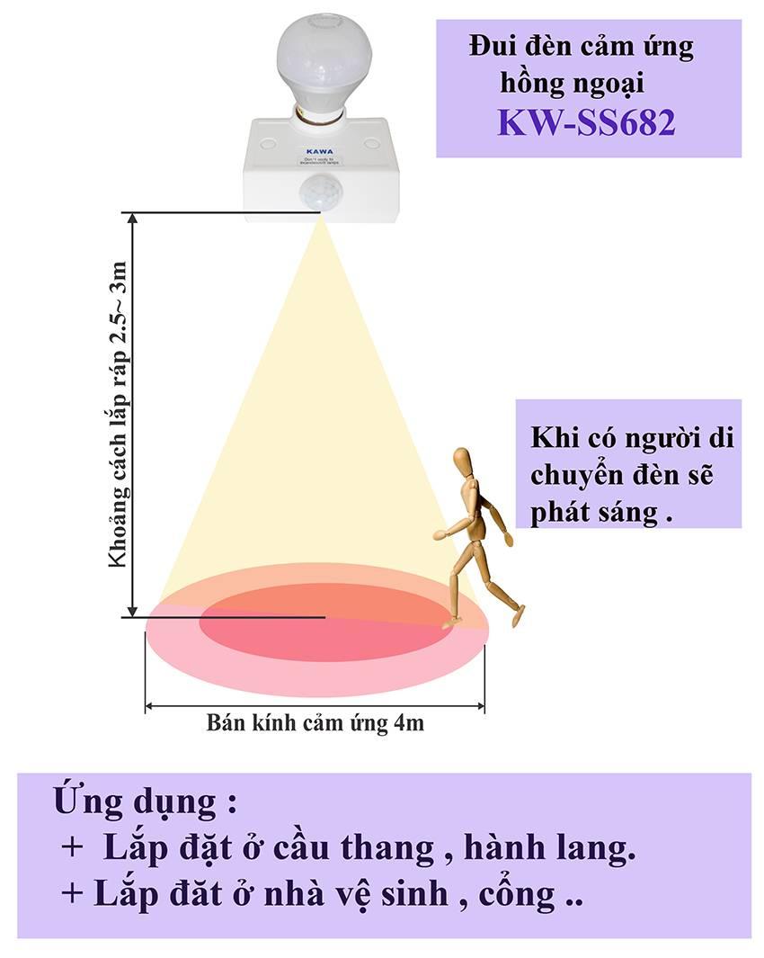Đui đèn cảm ứng Kw–SS682