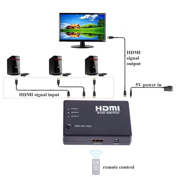 Bộ chuyển đổi hdmi 3 cổng vào 1 cổng ra có remote
